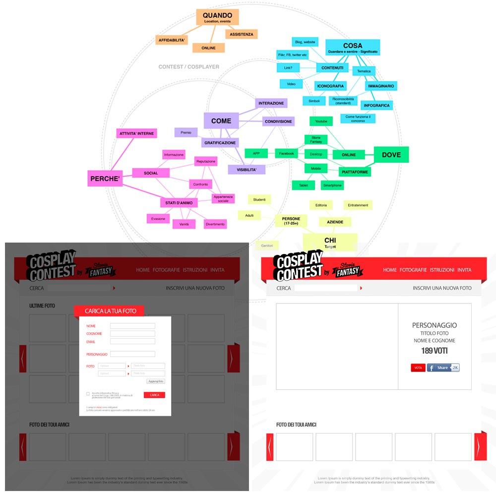 Progettazione App Contest Cosplay | D2C srl | Digital Agency Milano | Al tuo cliente, direttamente